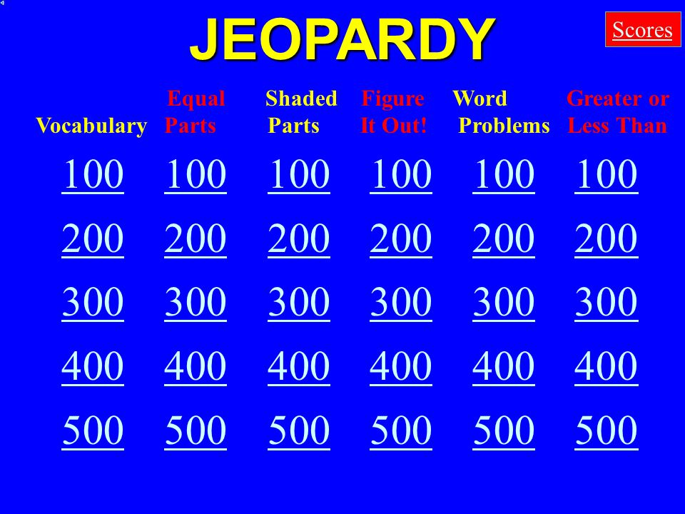 JEOPARDY Scores. Equal Shaded Figure Word Greater or Vocabulary Parts Parts It Out! Problems Less Than.
