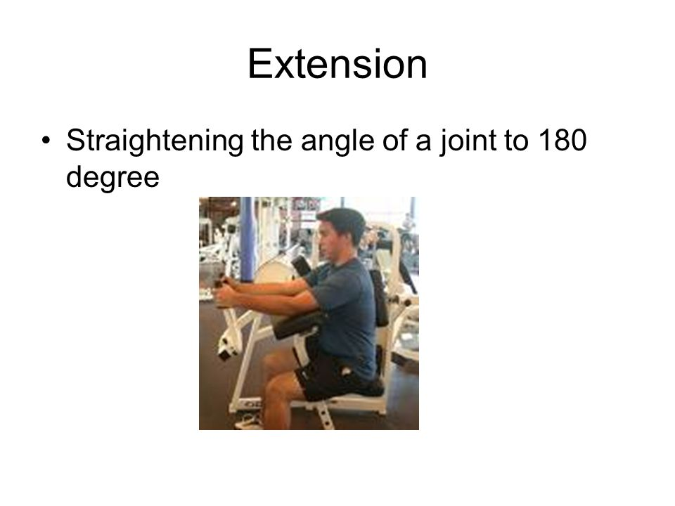 Extension Straightening the angle of a joint to 180 degree