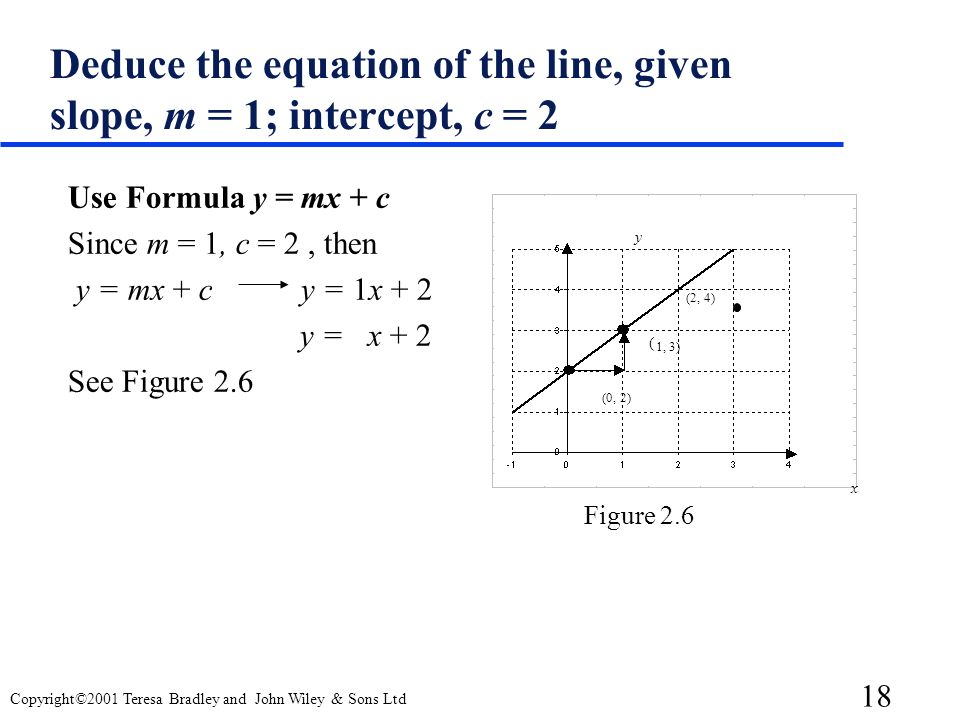 Drawing Lines With Given Intercepts : Chapter the straight line and applications ppt video