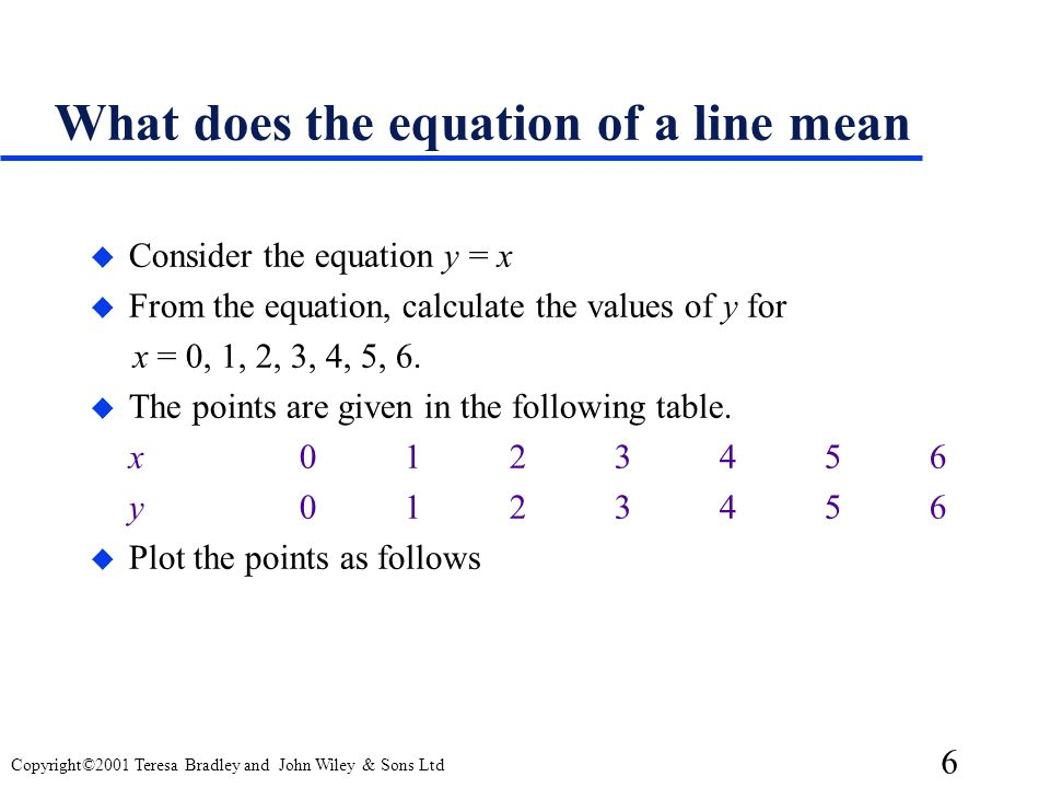What does the equation of a line mean