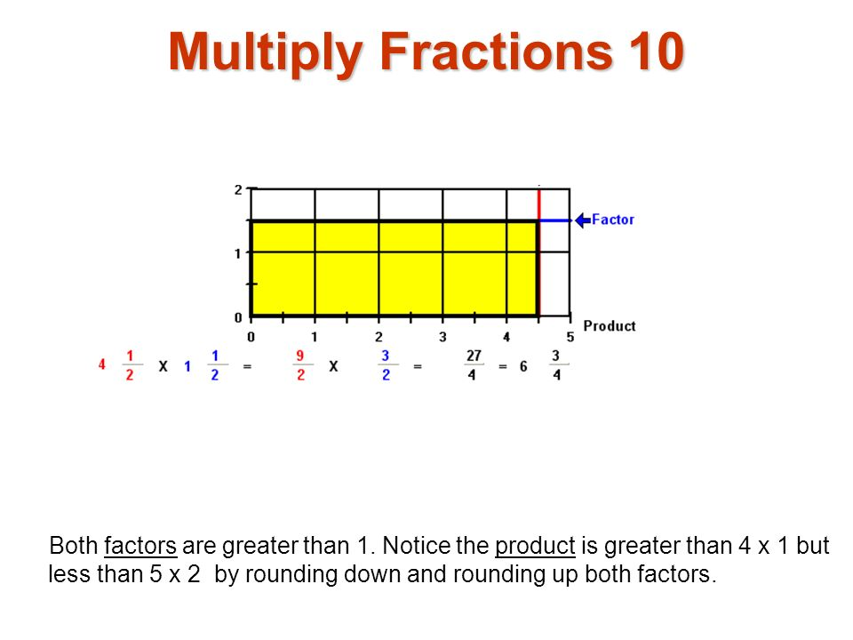 Multiply Fractions 10 Multiply fractions1.