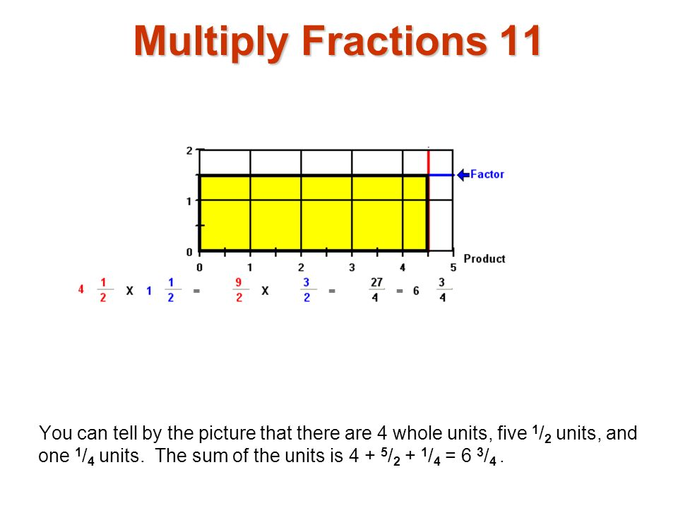 Multiply Fractions 11 Multiply fractions1.