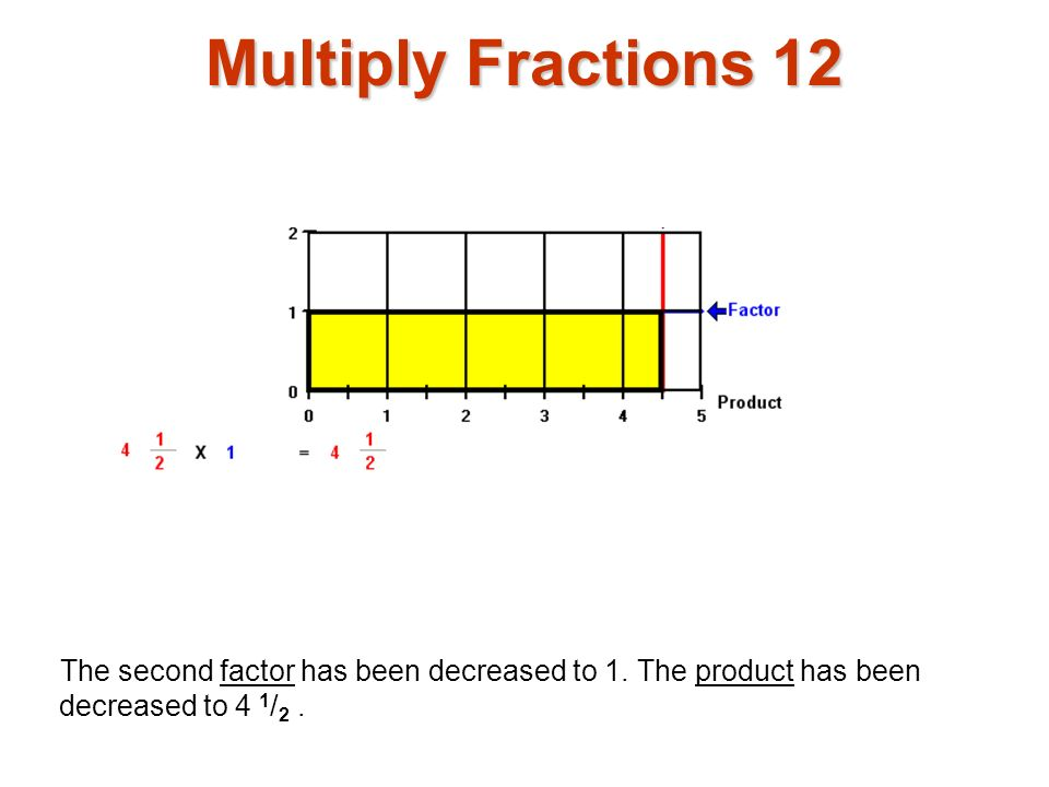 Multiply Fractions 12 Multiply fractions1. The second factor has been decreased to 1.