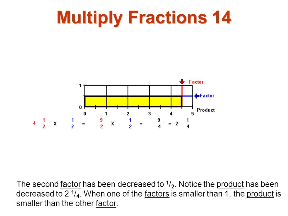 Multiply Fractions 14 Multiply fractions1.
