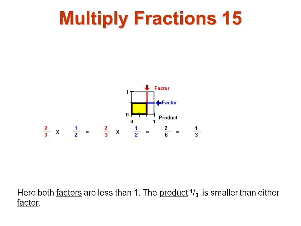 Multiply Fractions 15 Multiply fractions1. Here both factors are less than 1.