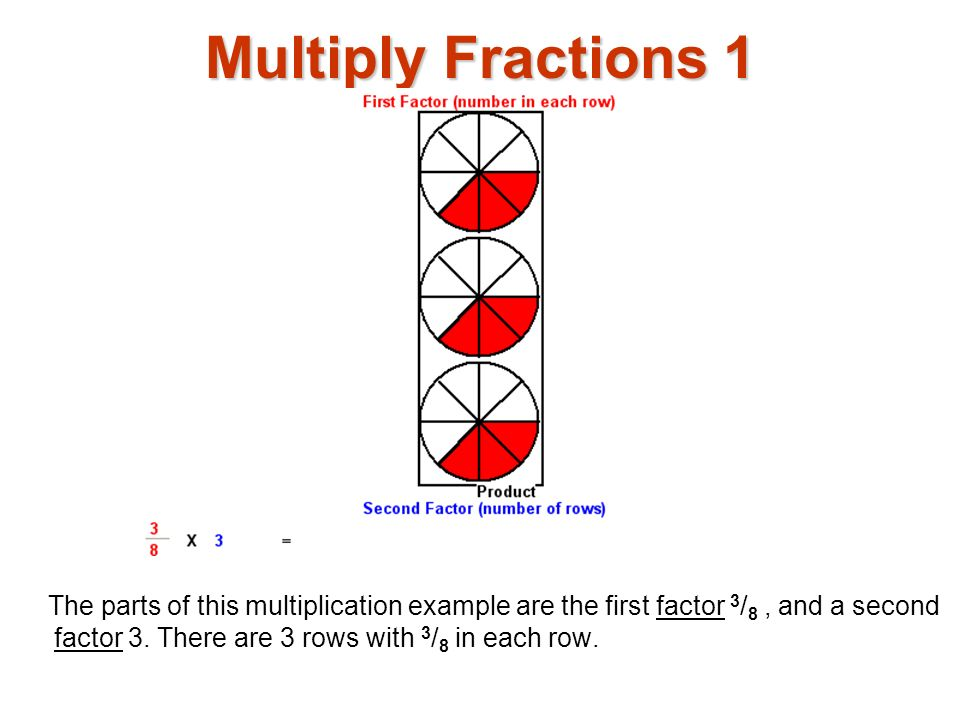 Multiply Fractions 1 Multiply fractions1.