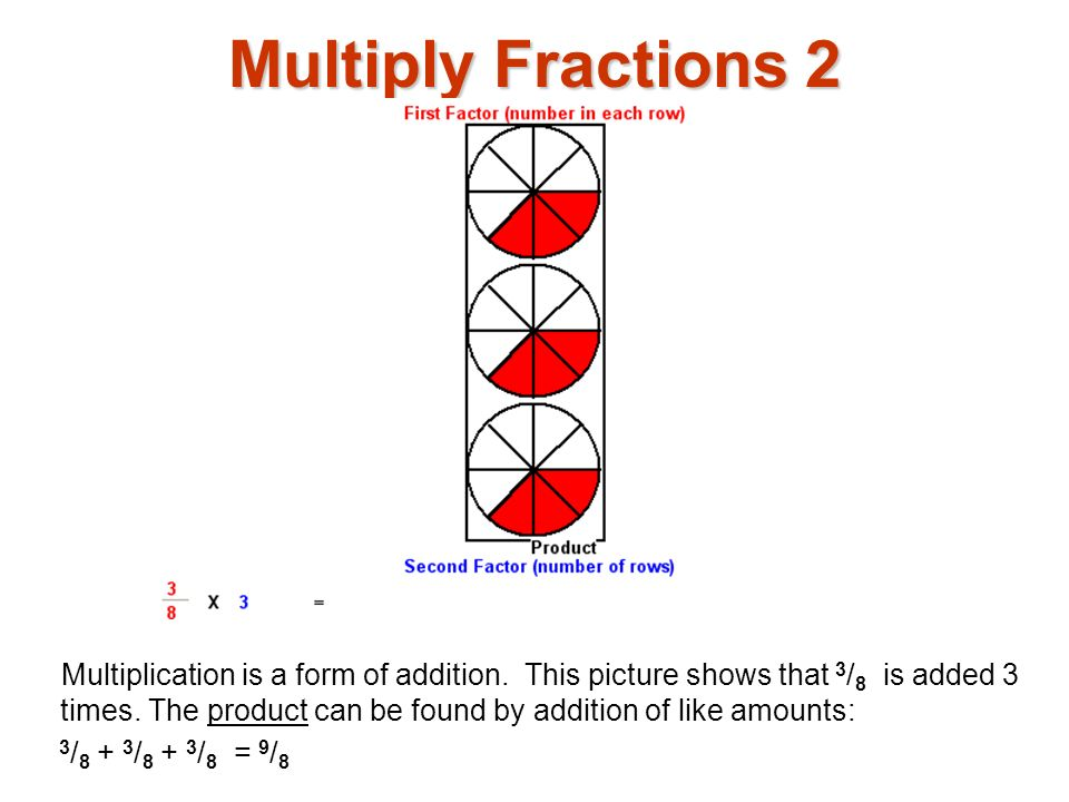 Multiply Fractions 2 Multiply fractions1.
