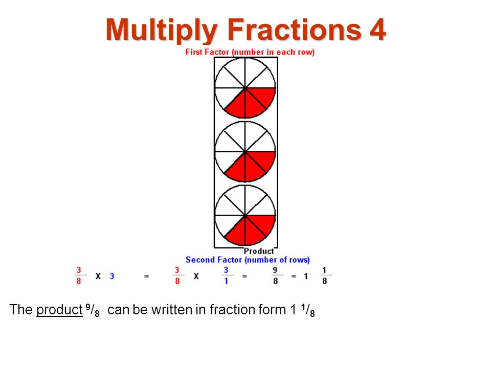 Multiply Fractions 4 Multiply fractions1 The product 9/8 can be written in fraction form 1 1/8