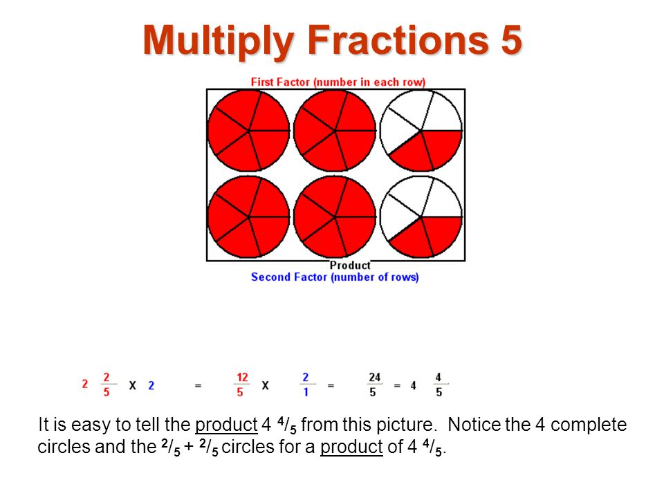 Multiply Fractions 5 Multiply fractions1.