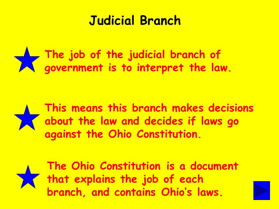 Judicial Branch The job of the judicial branch of government is to interpret the law.