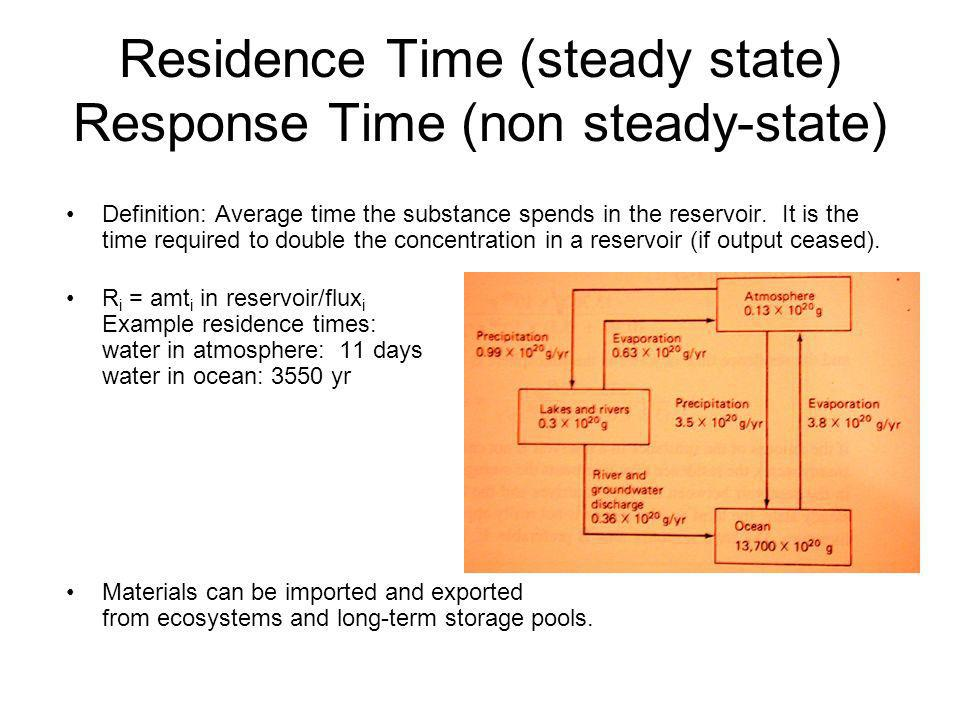 Residence Time (steady state) Response Time (non steady-state)