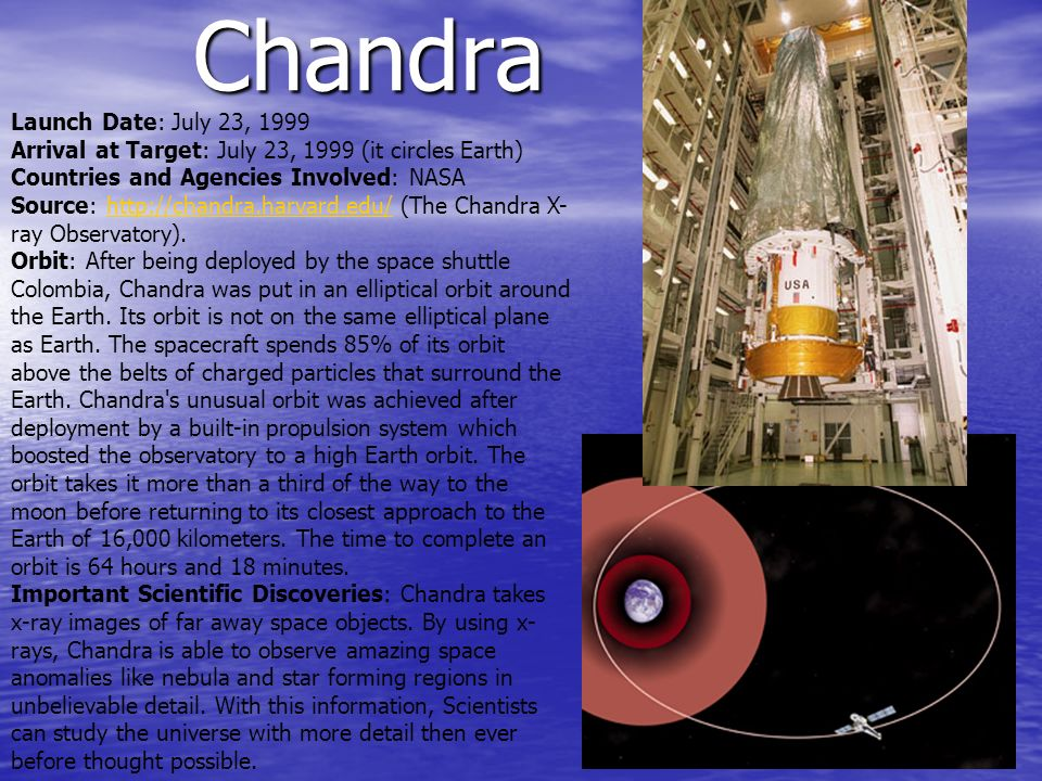 Chandra Launch Date: July 23, 1999