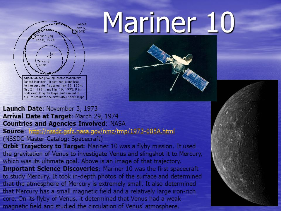 Mariner 10 Launch Date: November 3, 1973