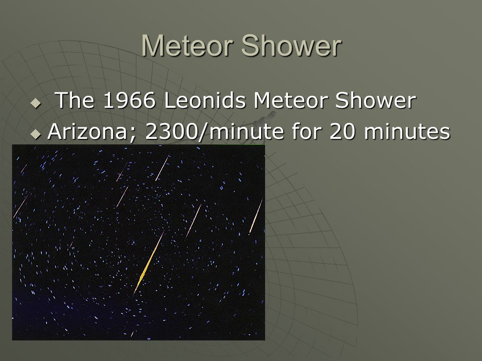 Meteor Shower The 1966 Leonids Meteor Shower