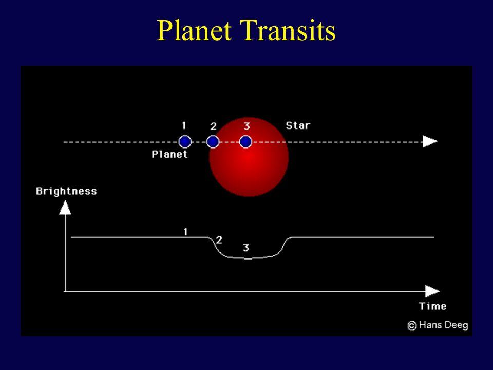 Planet Transits