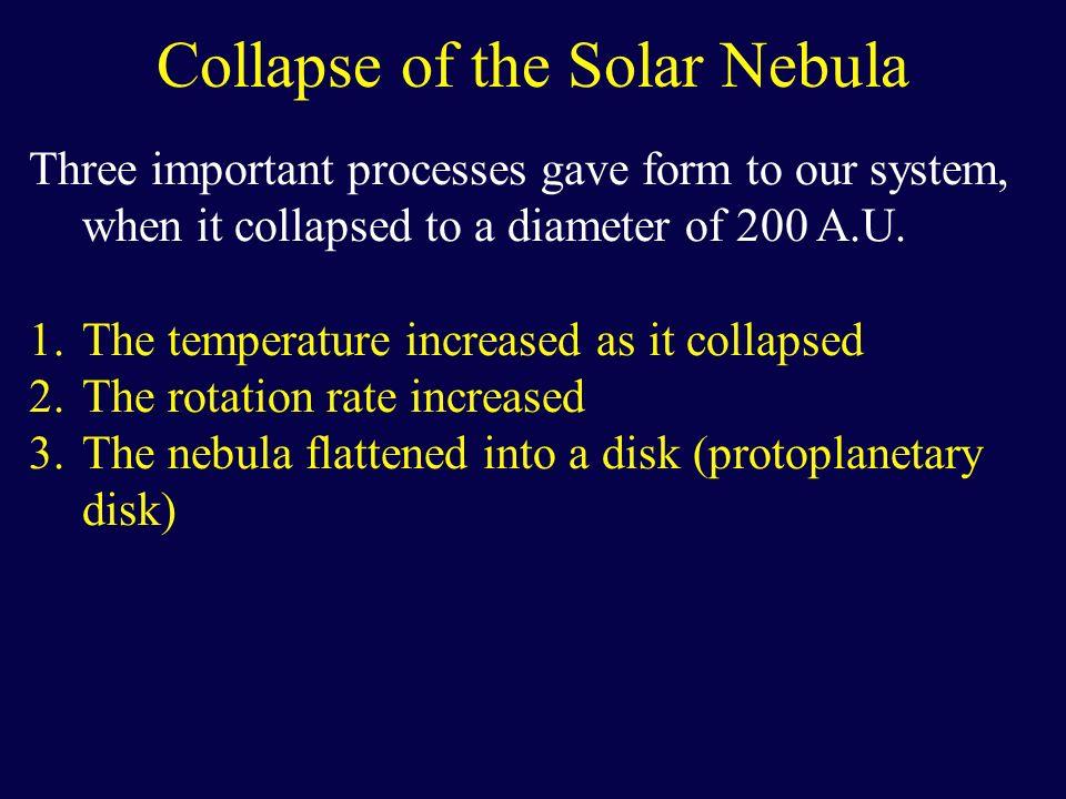 Collapse of the Solar Nebula