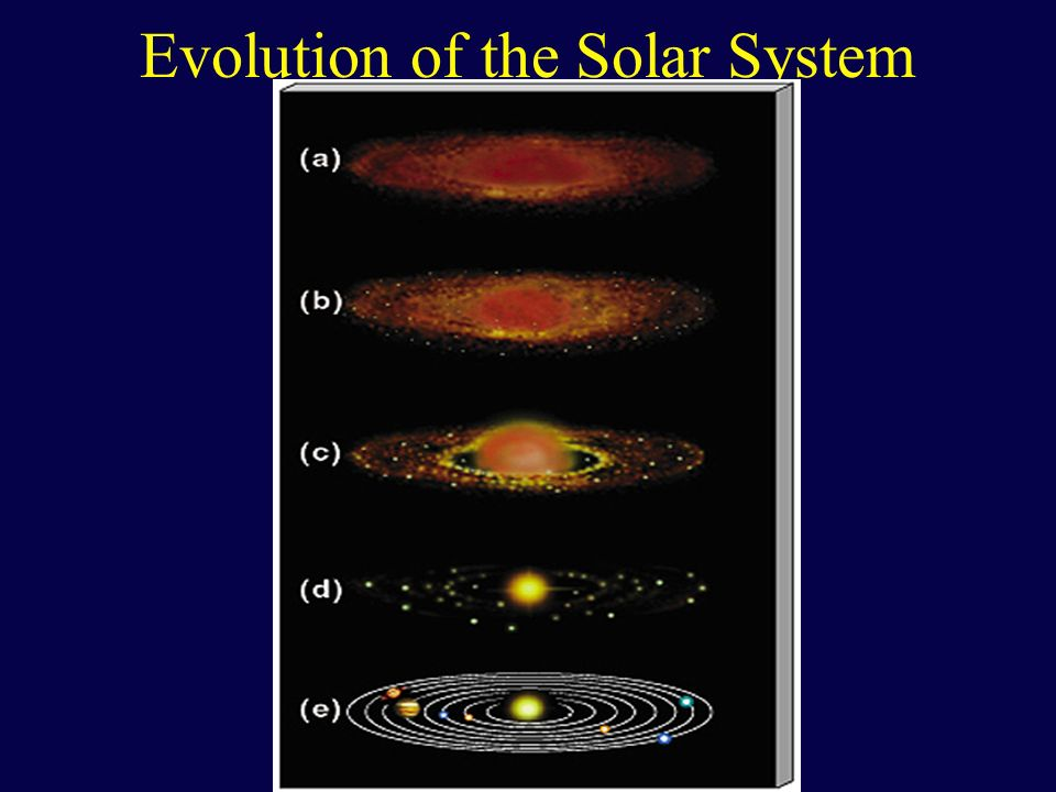 formation and evolution of the solar system - photo #16