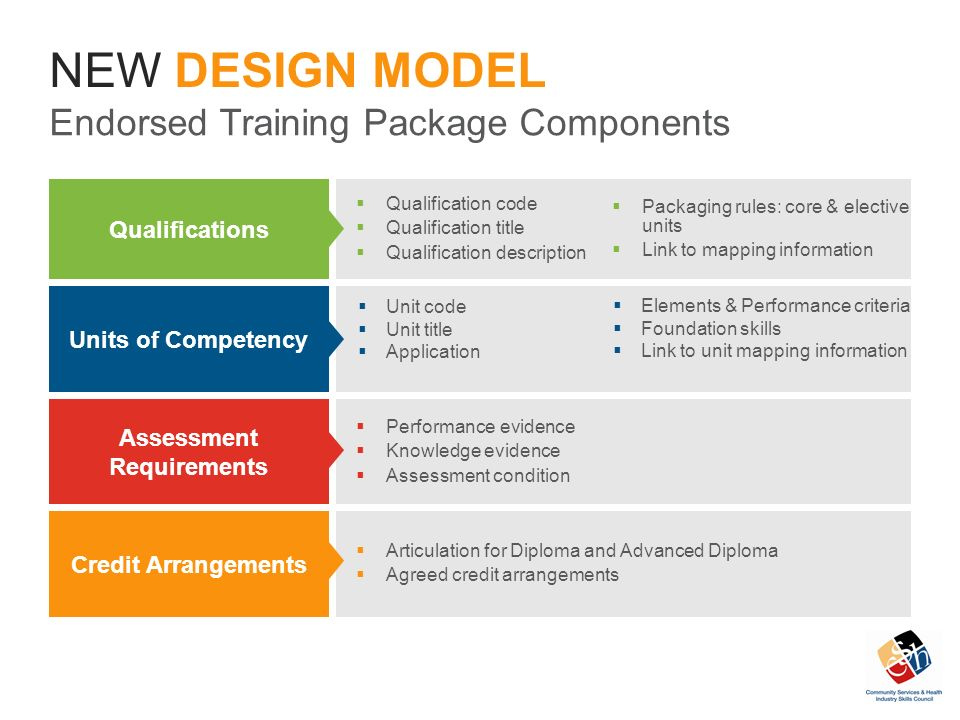 chc training package assessment guidelines
