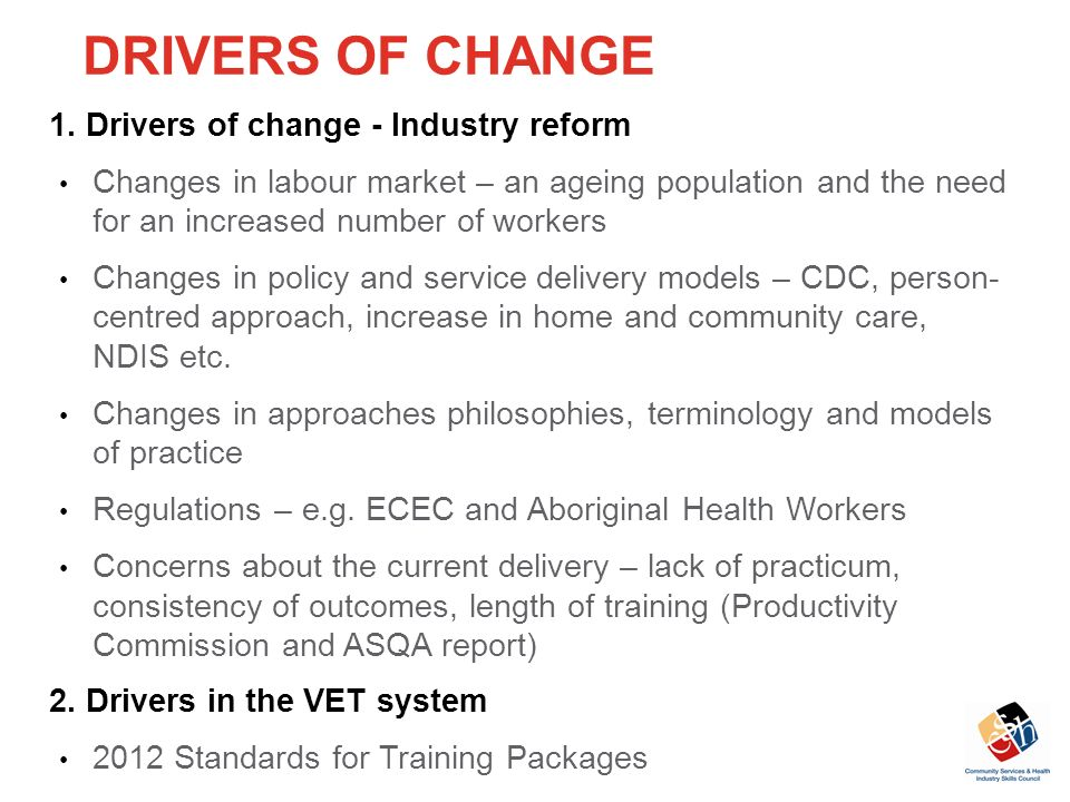 drivers for change in the fashion industry