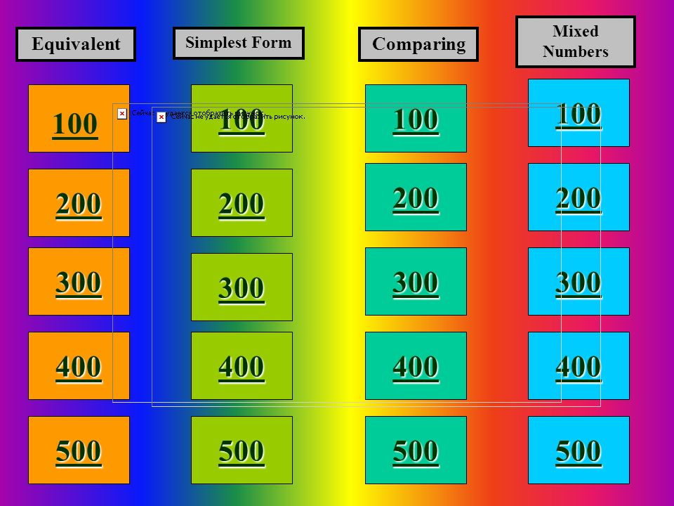Mixed Numbers Equivalent. Simplest Form. Comparing. 100. 100. 100. 100. 200. 200. 200. 200.