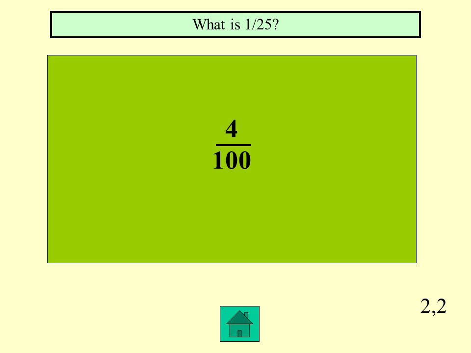 What is 1/25 4 100 2,2