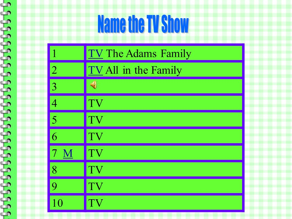 Name the TV Show 1 TV The Adams Family 2 TV All in the Family 3 4 TV 5