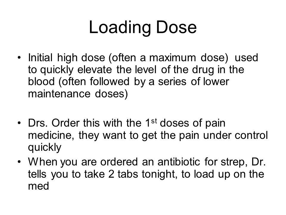 Loading Dose