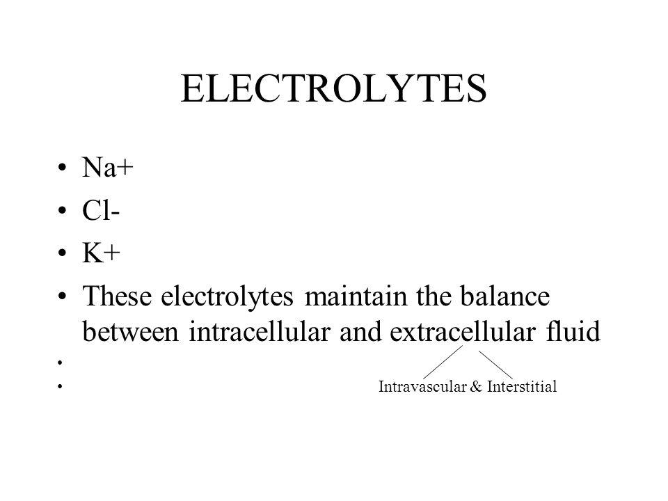 ELECTROLYTES Na+ Cl- K+