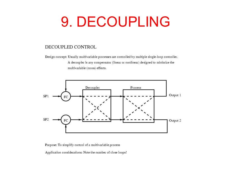 switch loop wiring diagram