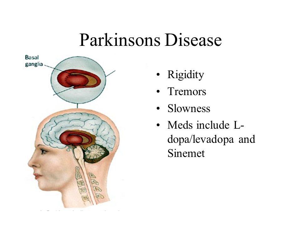 Parkinsons Disease Rigidity Tremors Slowness