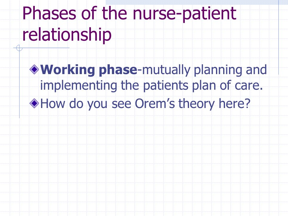 Phases of the nurse-patient relationship