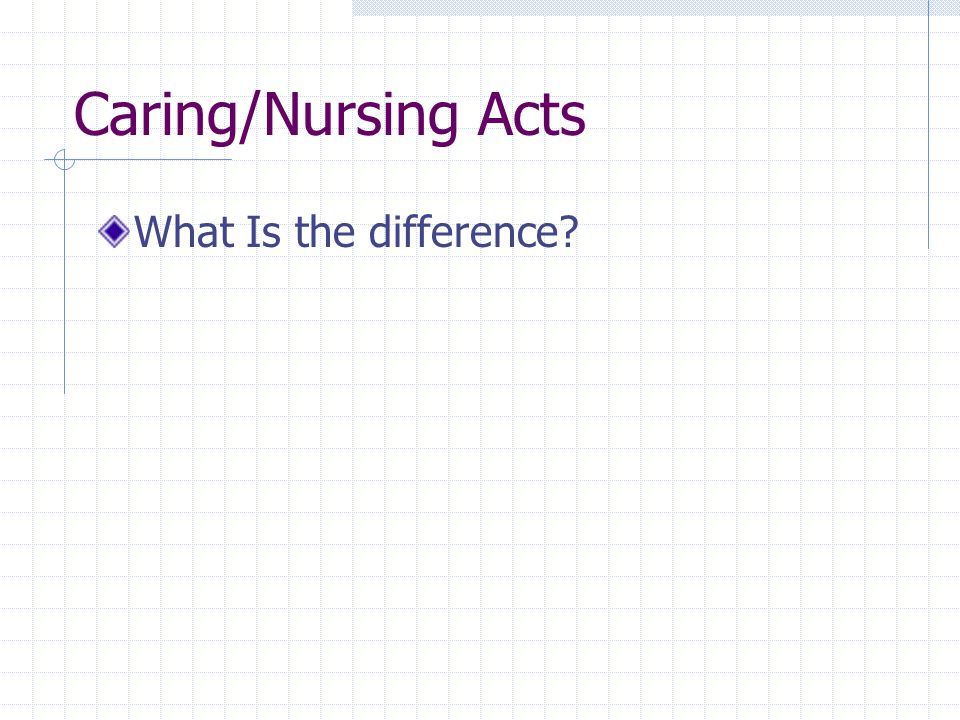 Caring/Nursing Acts What Is the difference