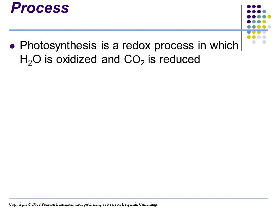 Photosynthesis as a Redox Process