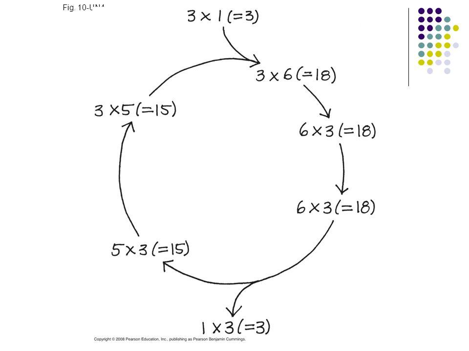 Fig. 10-UN4