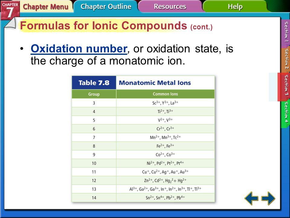 Formulas for Ionic Compounds (cont.)
