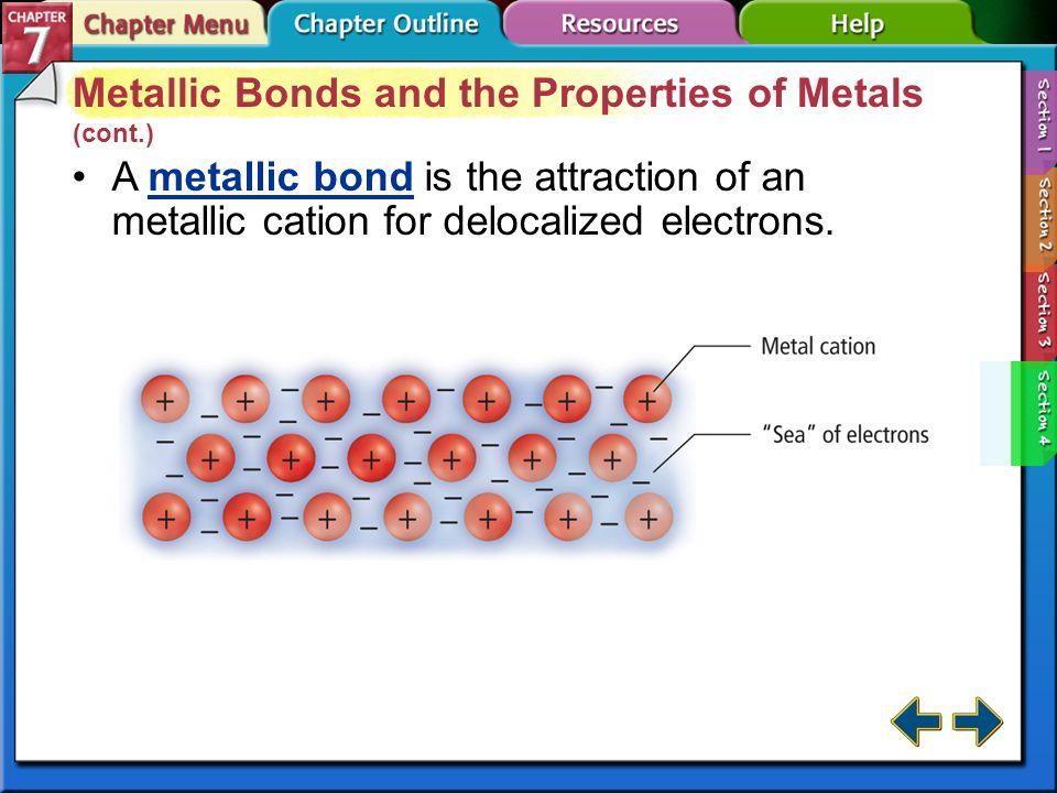 Metallic Bonds and the Properties of Metals (cont.)