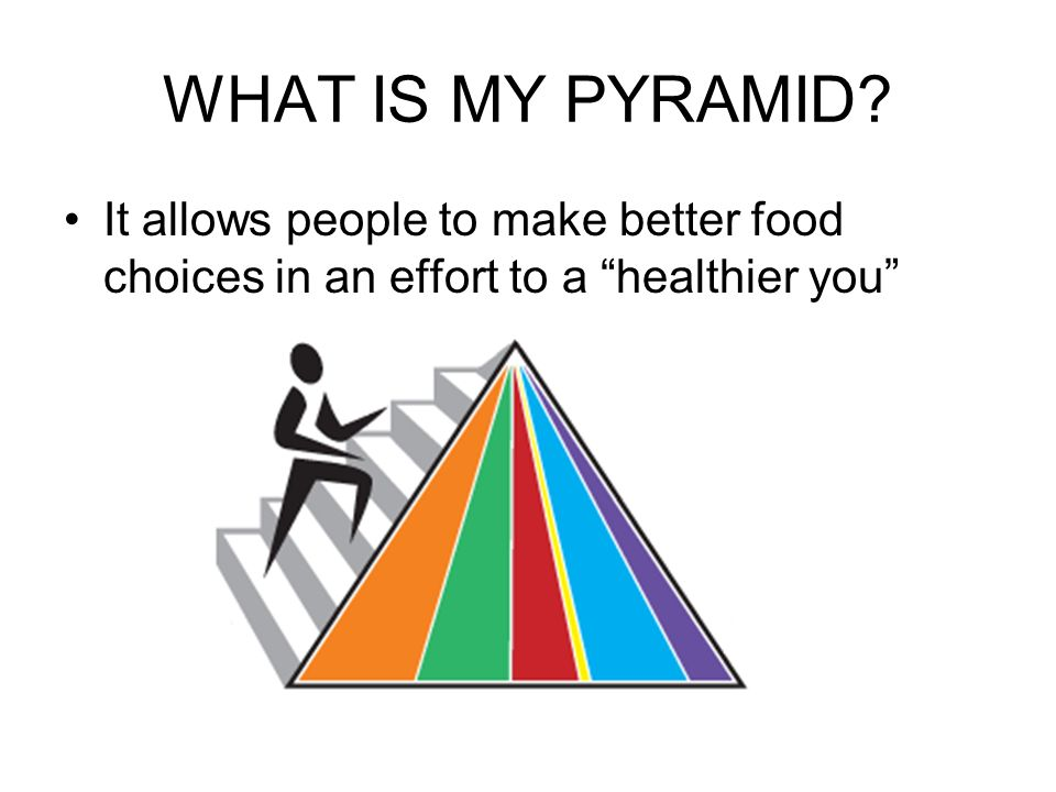 WHAT IS MY PYRAMID It allows people to make better food choices in an effort to a healthier you