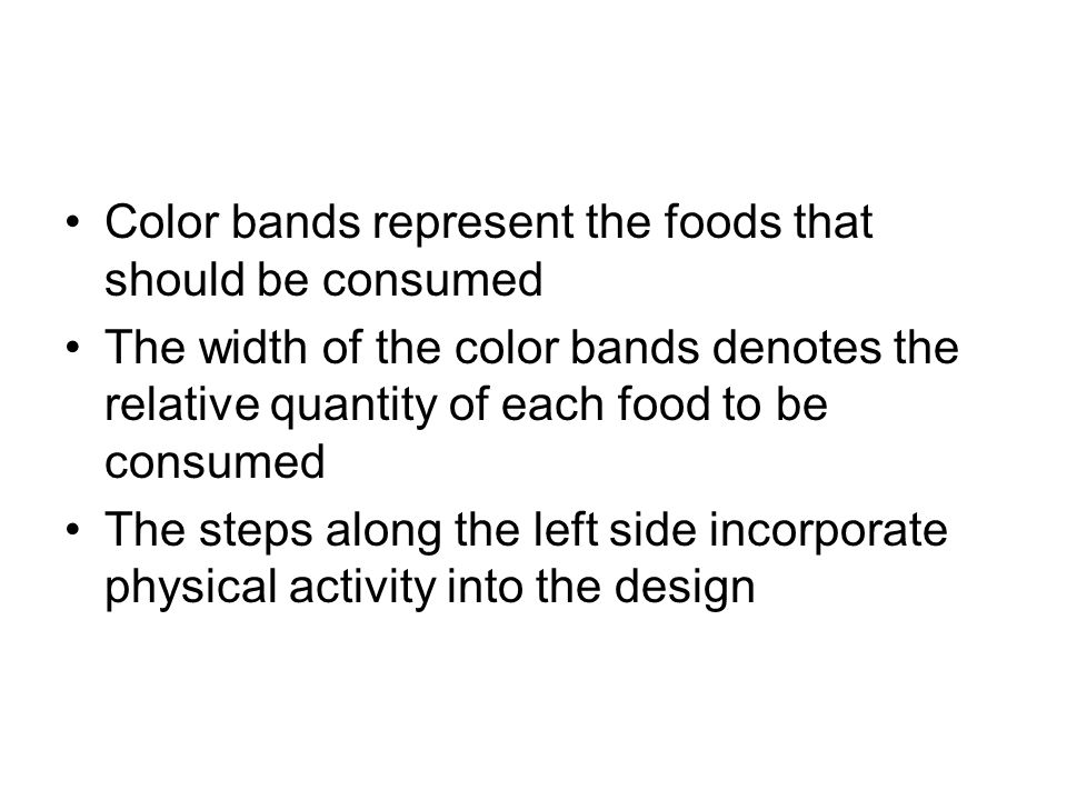 Color bands represent the foods that should be consumed