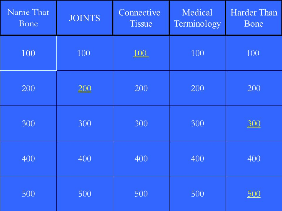 Name That Bone. JOINTS. Connective. Tissue. Medical. Terminology. Harder Than. Bone. 100. 100.