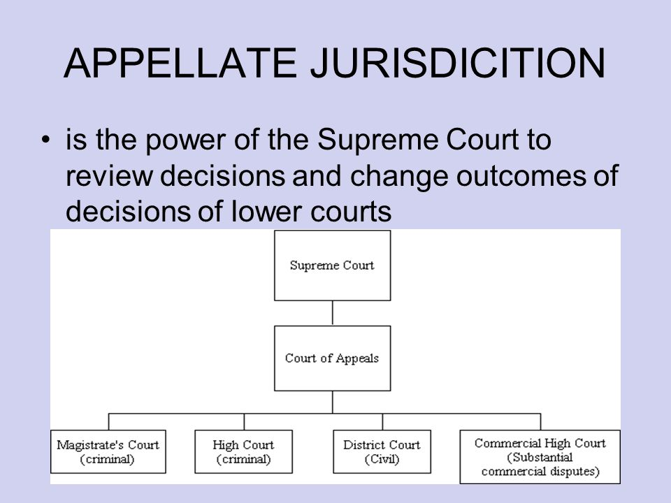 APPELLATE JURISDICITION