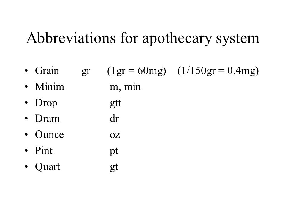Abbreviations for apothecary system