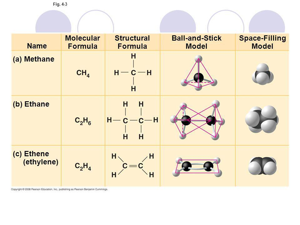 Molecular Formula Structural Formula Ball-and-Stick Model