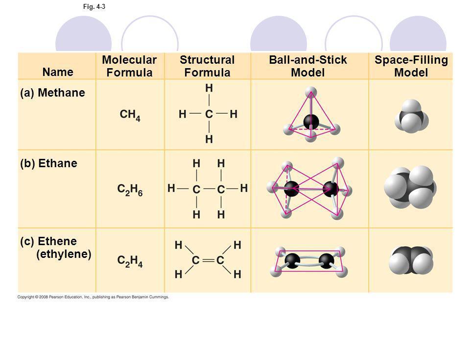 Molecular Formula Structural Formula Ball-and-Stick Model