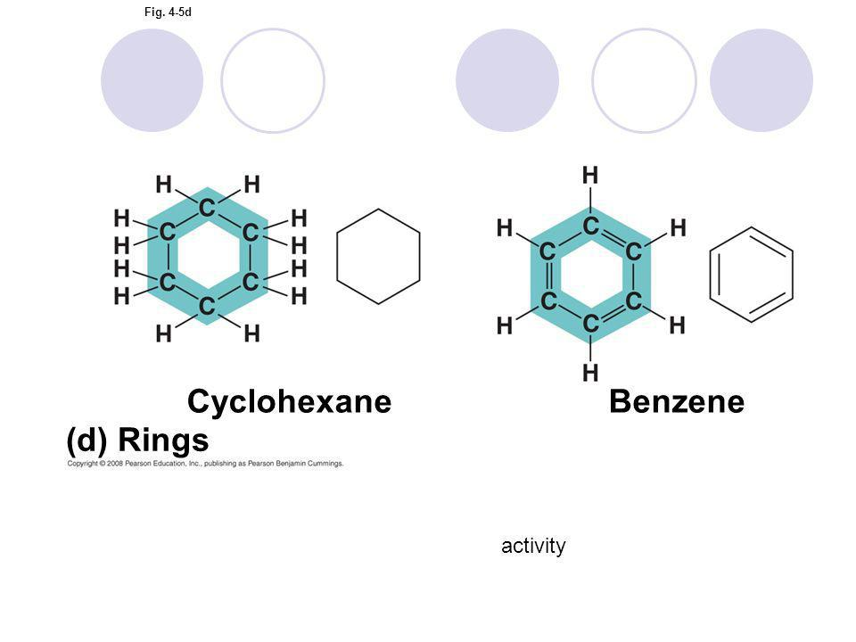 Cyclohexane Benzene (d) Rings activity