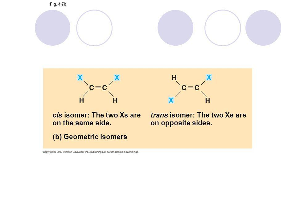 cis isomer: The two Xs are on the same side.