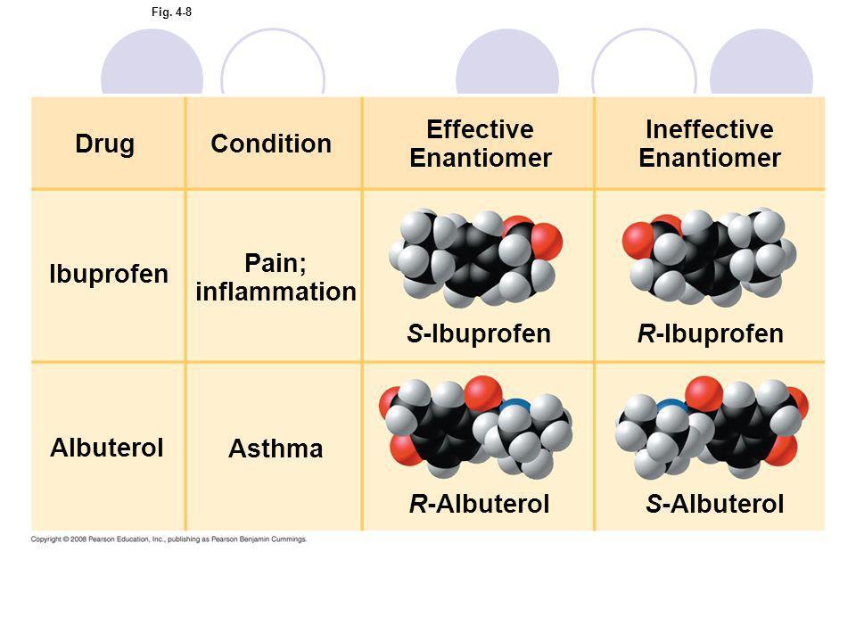 Effective Enantiomer Ineffective Enantiomer Drug Condition Pain;