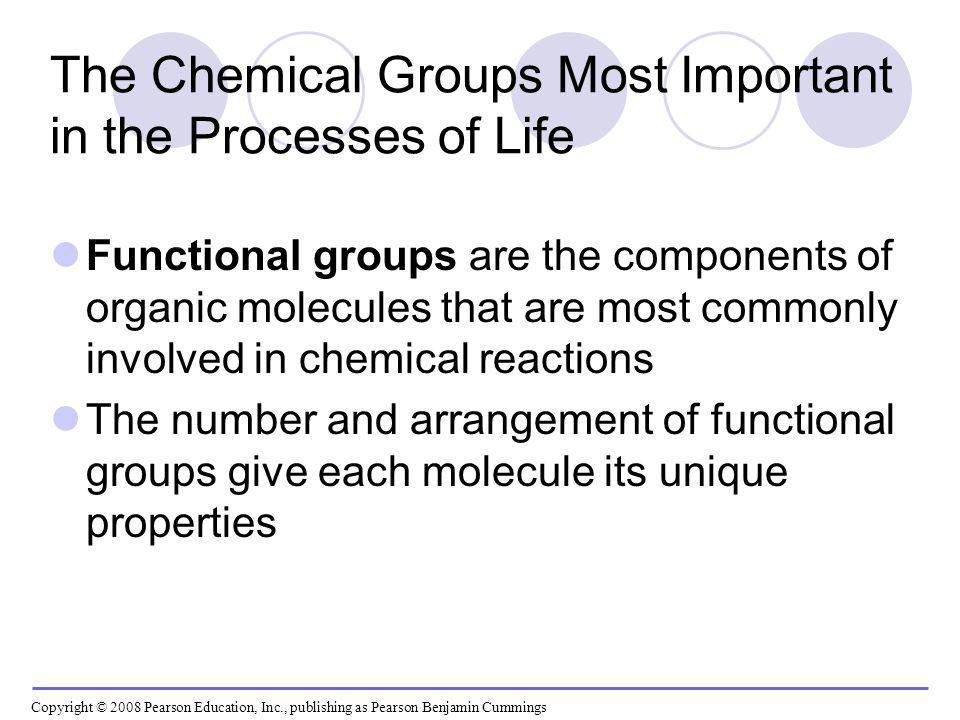 The Chemical Groups Most Important in the Processes of Life