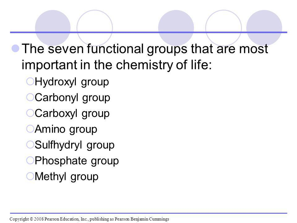 The seven functional groups that are most important in the chemistry of life: