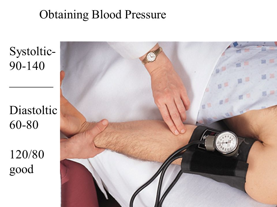 Obtaining Blood Pressure