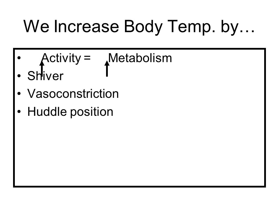 We Increase Body Temp. by…